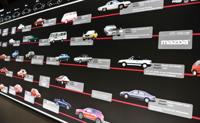Mazdas Geschichte: <br/> Von Hiroshima nach Europa